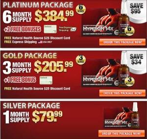 HyperGH 14X Prices